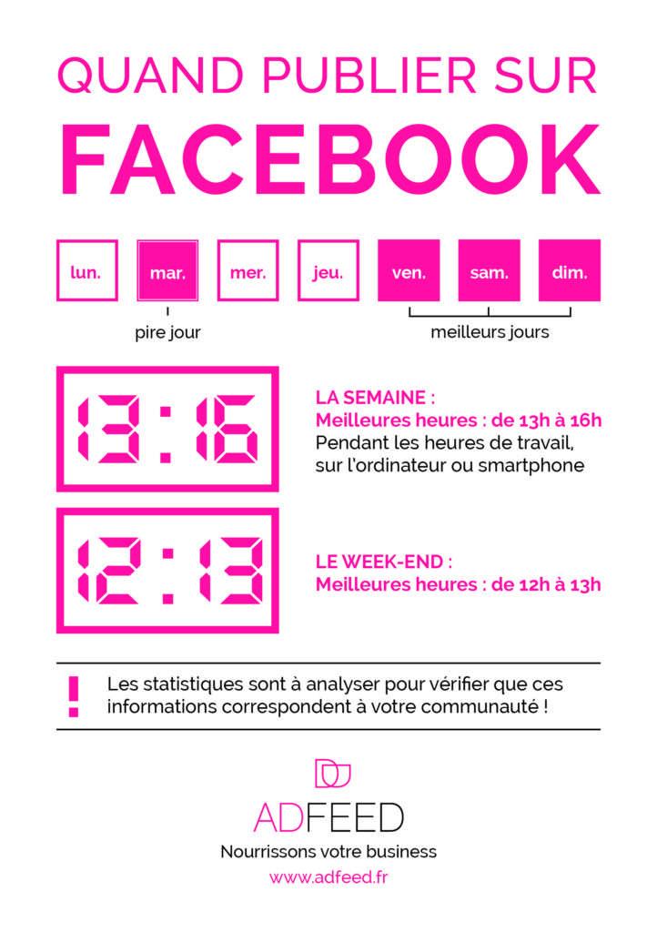 Quand publier sur Facebook ?
