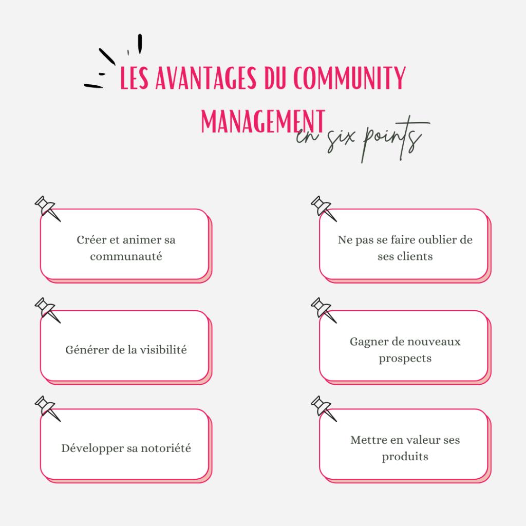 Les avantages du community management